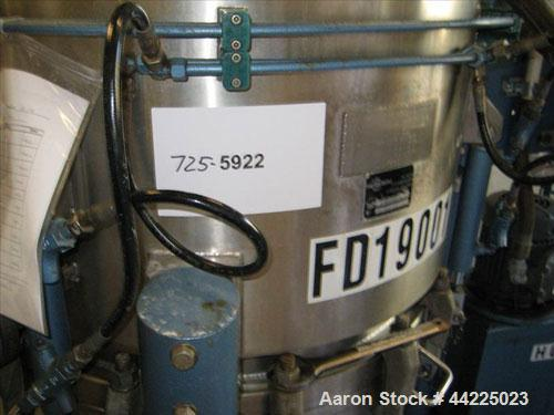 Used- Guedu Agitated Nutshe Filter, 0.5 Square Meter, Hastelloy, Model ML500. Internal rated 45 psi at 330 degrees F, jacket...