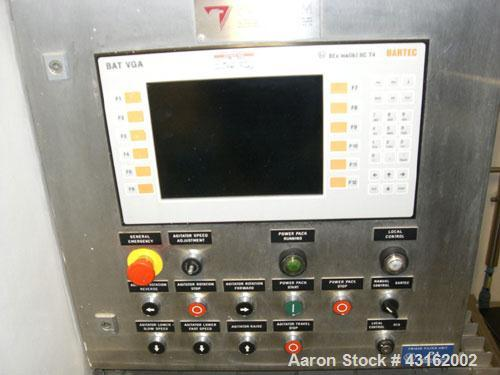 Used- Cogeim Model Filtrodry FPP020SD/FM approximately 0.2 sq mt Hastelloy Nutsche filter dryer. Approximately 185 liter int...