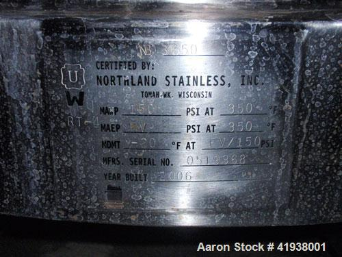 """Used- Northland Stainless Pressure Nutsche Filter, 0.6 square meter, Hastelloy C-276. 36"""" diameter x 6"""" straight side, bolt ..."""
