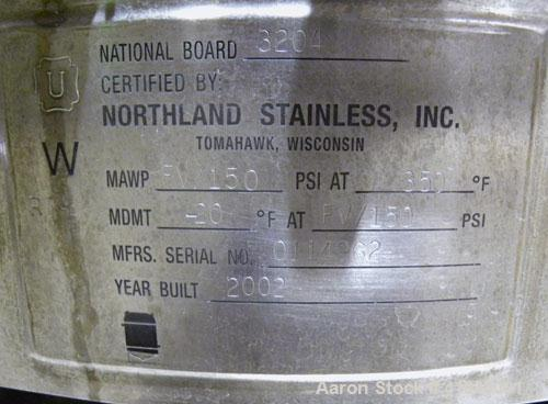 "Used- Northland Stainless Pressure Nutsche Filter, 0.6 square meter, Hastelloy C276. 36"" diameter x 8"" straight side, bolt o..."