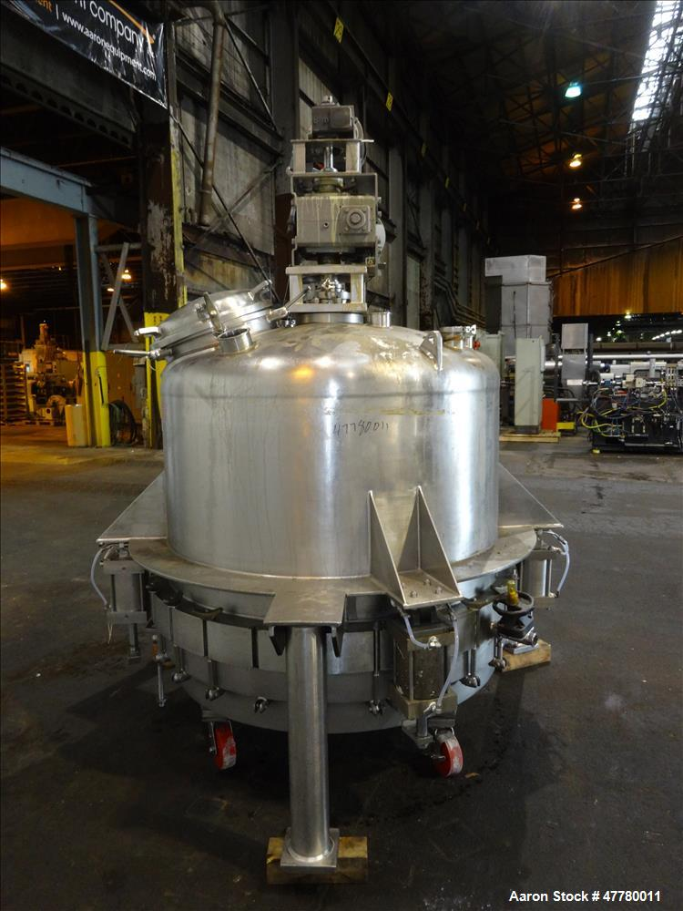 Used- Precision Stainless Agitated Nutsche Filter