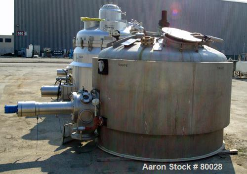 """Used- Rosenmund Filter Dryer, 4 Square Meter, Model Side Discharge, 316L Stainless Steel Product Contact Areas. Vessel 95"""" d..."""