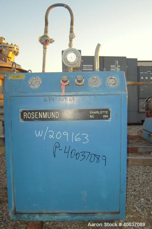 Used- Stainless Steel Rosenmund Filter Dryer
