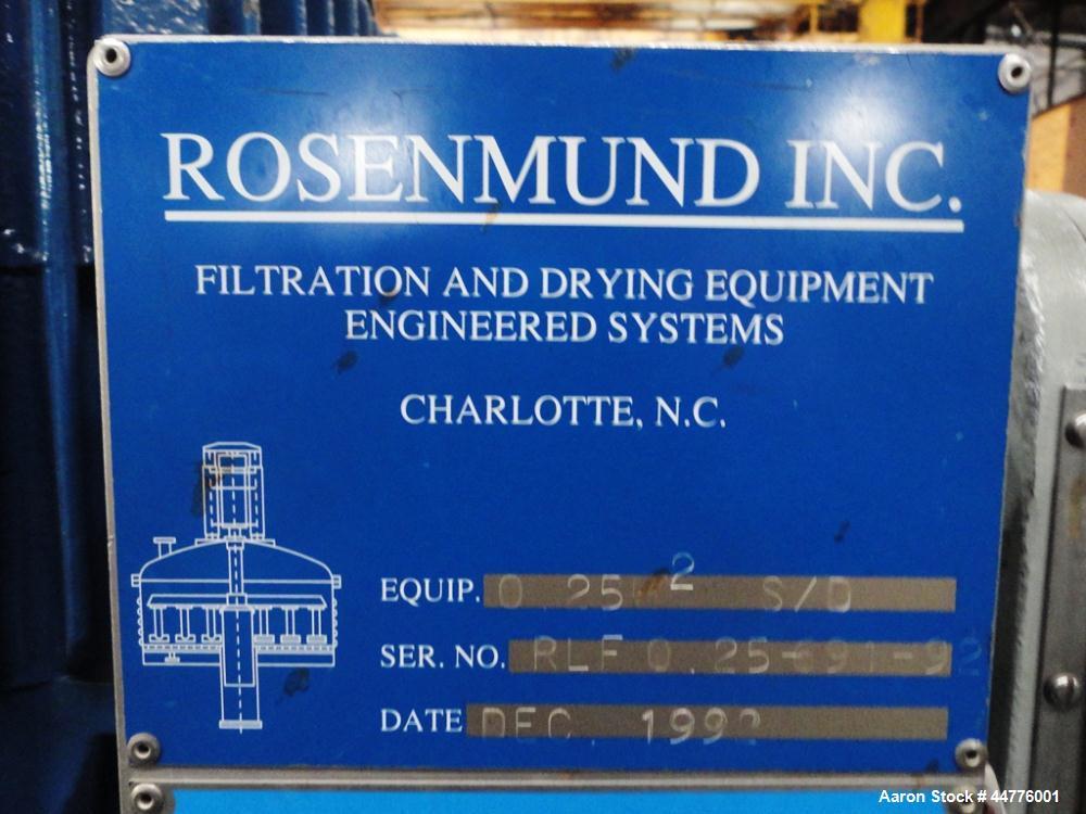 Used- Rosenmund Agitated Nutsche Filter Dryer