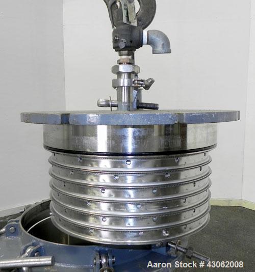 Used- Stainless Steel Ketema Niagara Batch Miser Horizontal Plate Filter, Model