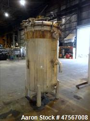 Used- The Duriron CO. Filter Presses, 316 Stainless Steel, Vertical.
