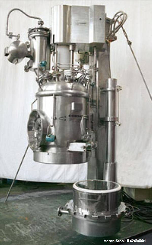 Used-.38 SQ METER COMBER FILTER DRYER, HASTELLOY C22, 149/149#