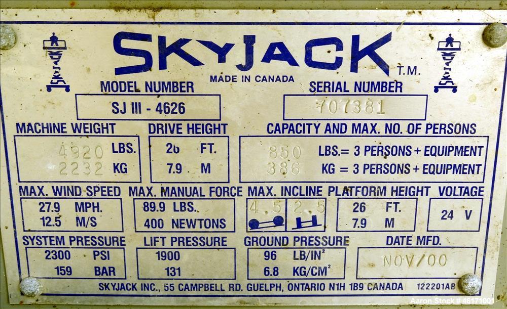 Used- Skyjack Scissors / Manlift