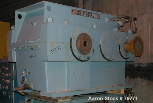 Used- Philadelphia Parallel Shaft Gearbox, Model 17HP-2