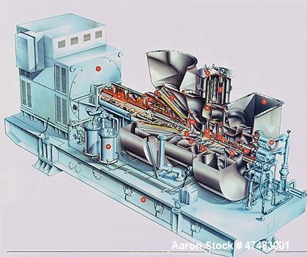 Unused- Lot of (3)Three Kongsberg Power Plants