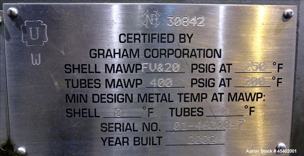 Unused- Graham Corporation Multi-Pass Shell & Tube Heat Exchanger