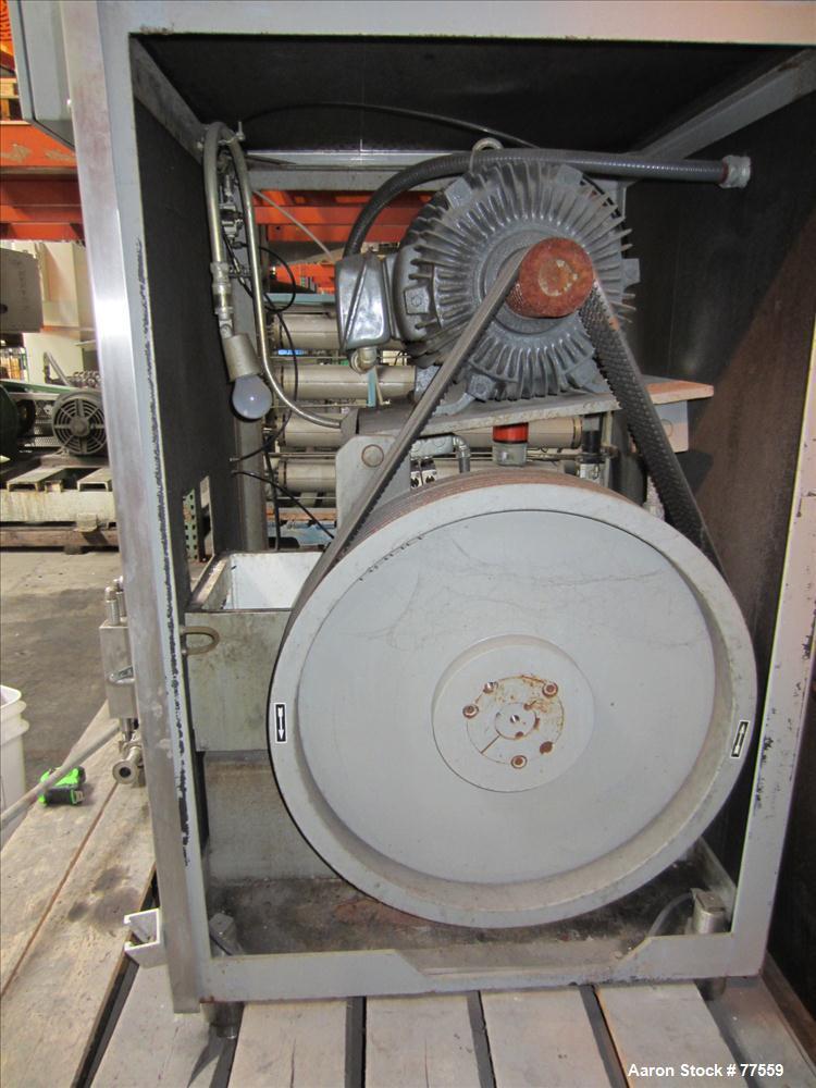 Used- Stainless Steel Niro Homogenizer