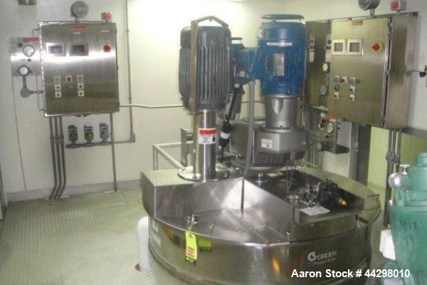 Used- Groen TA/250 250 Gallon Triple Motion Tilt Out Jacketed Kettle 50 PSI @ 300F, -20F @ 50 PSI, anchor type sweep scrape,...
