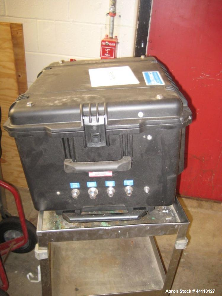 Used- Neutronics, portable, oxygen analyzer