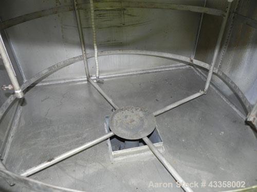 "Used- Atlas Model 65/ DMC-WT Weather-Ometer, 304 Stainless Steel. Inside 43-1/2"" wide x 39-1/2"" deep x 34"" tall. Door openin..."