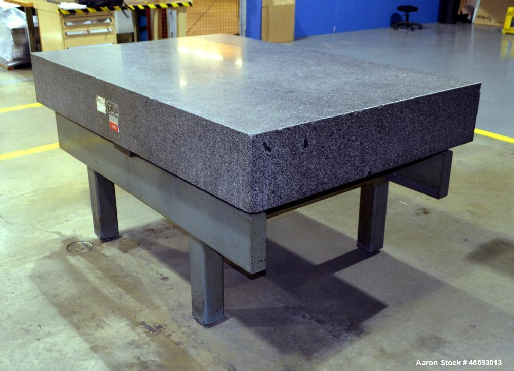 Used- Tru-Stone 5' x 7' granite surface plate c/w stand, serial#20088.