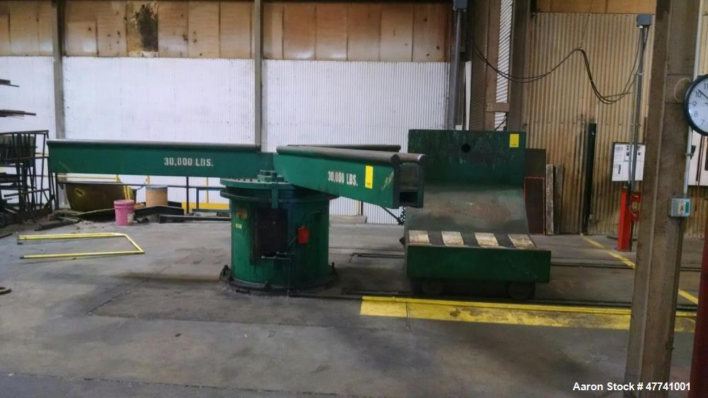 Used- Dahstrom Cut to Length Line