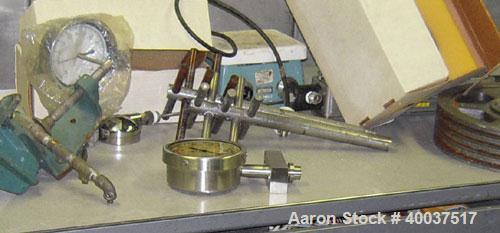 Used- Attritor blades
