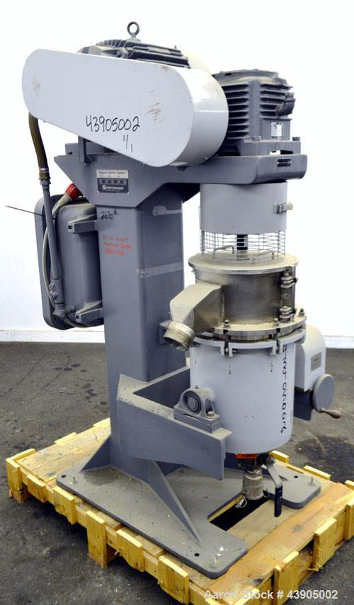 Used- Union Process Szegvari Circulation Attritor Mill, Size Q6, Type CIRC, 316 Stainless Steel. Grinding tank capacity 8.2 ...