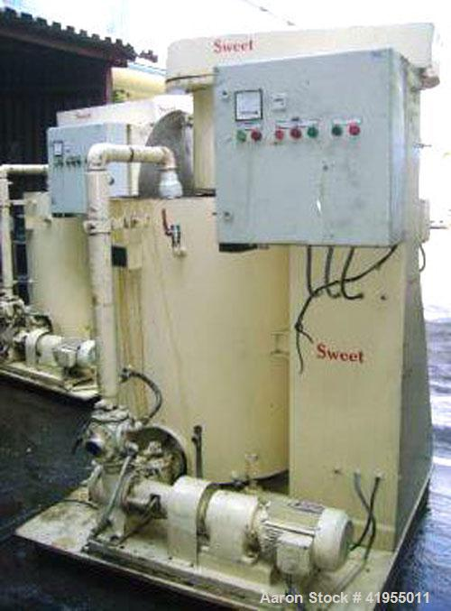 Used- Duyvis Wiener Wiecon 25 Ball Mill