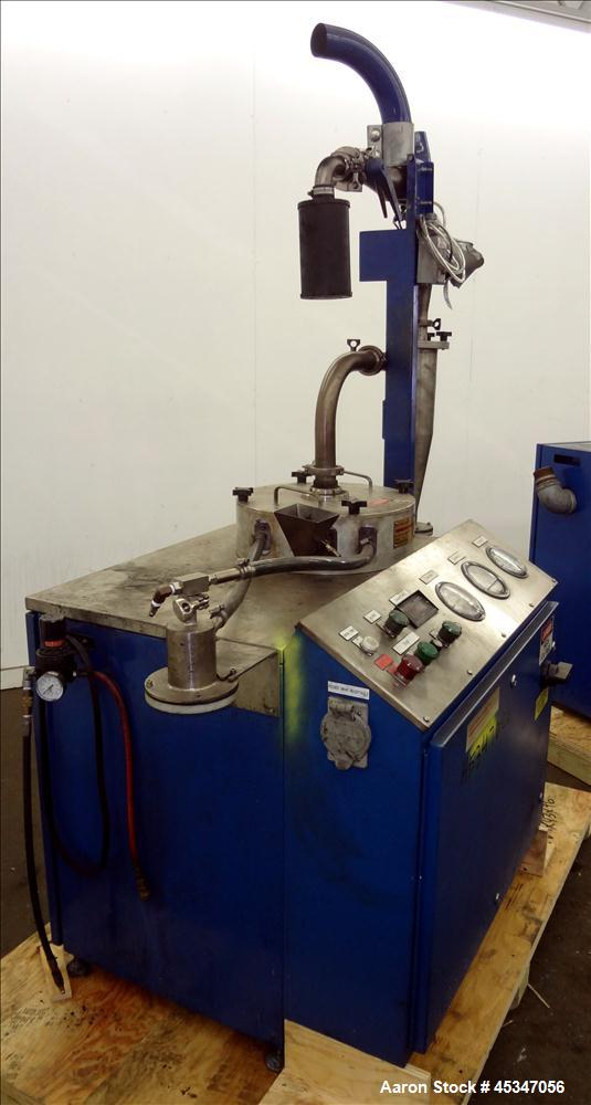 Used-CCE Jet Mill with Dust Collector