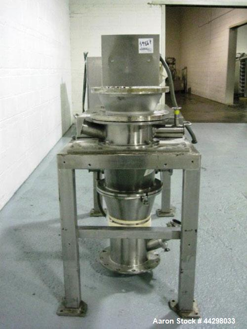 Used- Stainless Steel Quadro Comill, Model 196S
