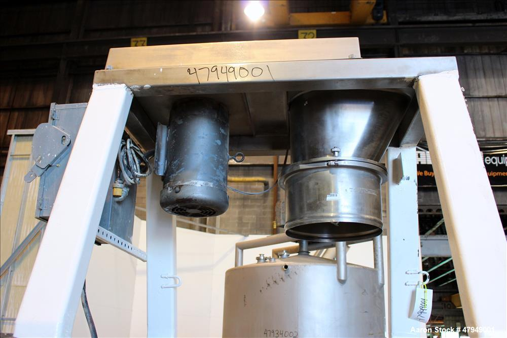 Used- Quadro Comil, Model 196S, 316 Stainless Steel.