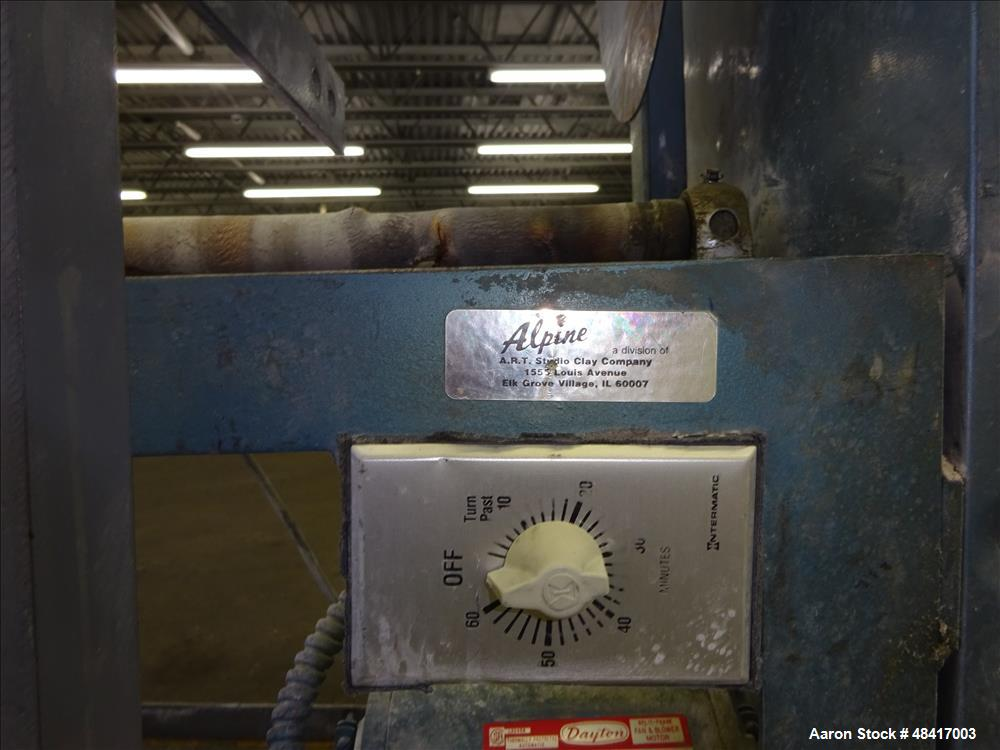 Used- Alpine Double Station Jar Mill.