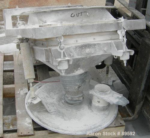 Used- Carbon Steel Paul O Abbe Pebble Mill, Model 4B