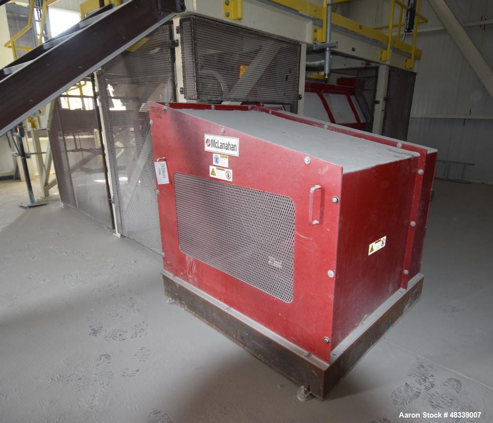 "Used- McLanahan 24"" X 48"" Heavy Duty Double Roll Crusher, Part# HDDR2448007, Carbon Steel. Designed for Trona at 700 tons pe..."