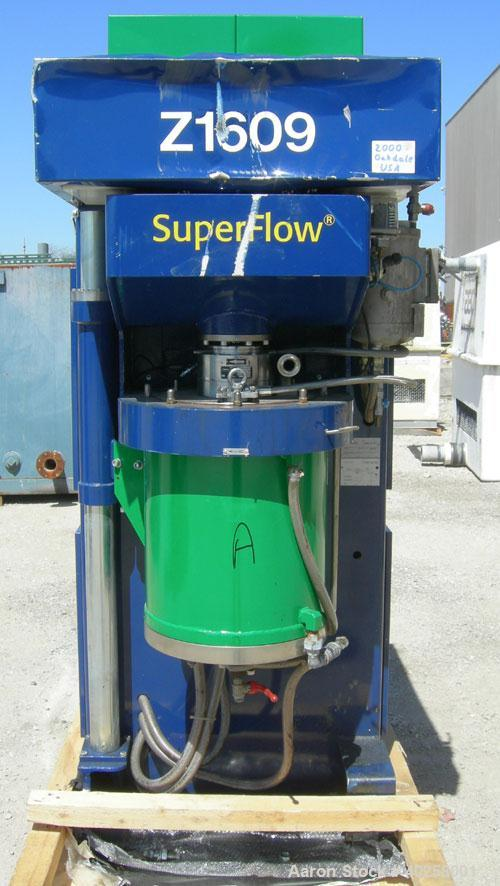 "Used- Drais SuperFlow high performance perl mill, model DCP-SF170C. 15 liter (3.9 gallon) carbon steel jacketed bowl 14 3/8""..."