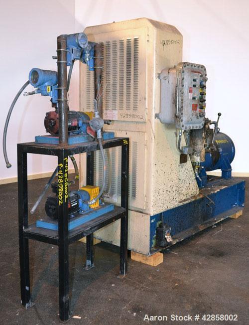 Used- Netzsch Horizontal Media Mill, Model LME-100K