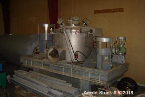 USED: Netzsch-Condux double driven air classifying mill, type CSM560. Material of construction is stainless steel on product...