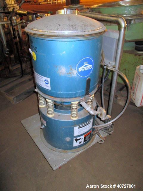 Used- Sweco Vibro Energy Grinding Mill, model GM18