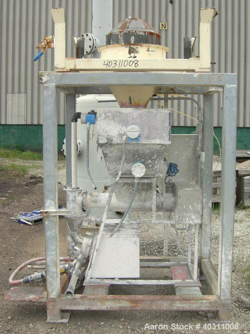Used- Arde Barinco Continuous Inline Mixing System consisting of: (1) Arde Barinco Dispershear mixer, model D6000, 316 stain...