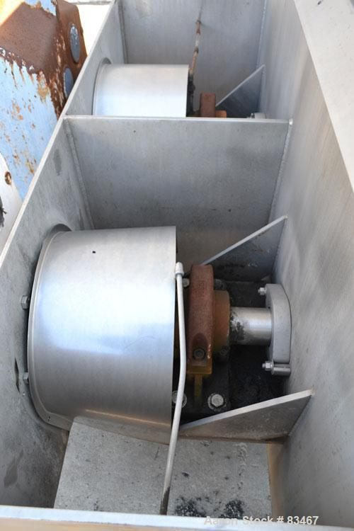 Used- Dual Shaft Continuous Screw Blender