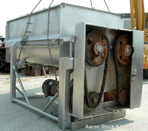 USED: Reitz dual shaft continuous screw blender, model RS-33-K5310. Approximate 800 pound capacity (150 cubic feet), 304 sta...