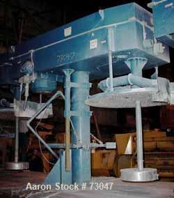 "USED: Hockmeyer single shaft disperser, model HHL-II-550. 3"" diameter shaft with an 18"" diameter sawtooth blade. Driven by a..."