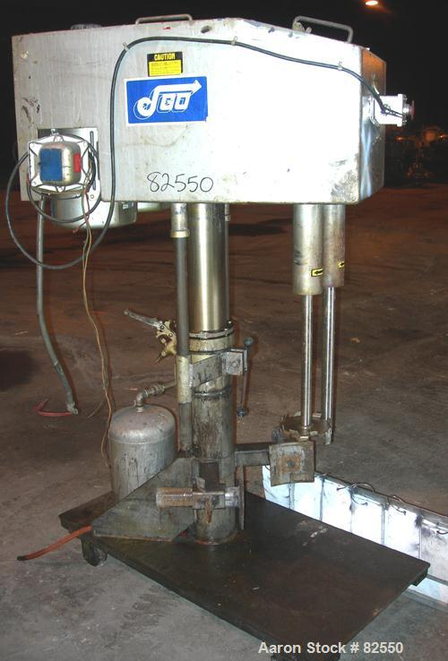 Used- Jaygo Dual Shaft Mixer, Model HLVARDS