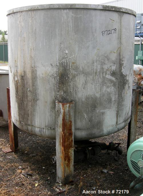 Used- Stainless Cowles Dissolver, Model 830VHVX