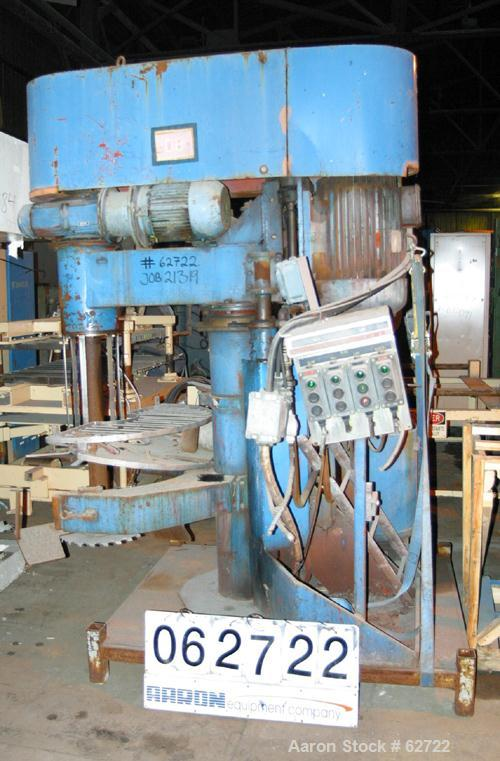 Used: High speed dispersing mixer