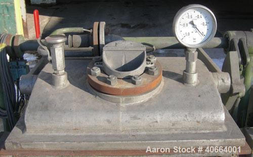Used- Carbon Steel AMK Double Arm Mixer, Type VII.