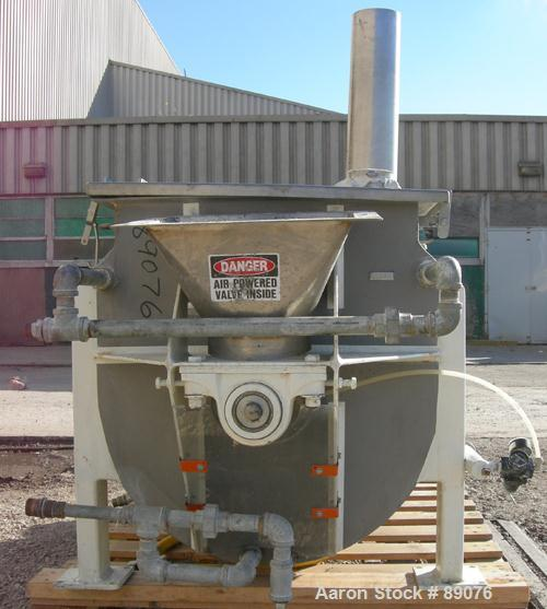 USED: American Process ribbon/paddle blender, model PRB-18. 18 cubic feet working capacity, 304 stainless steel. 304 stainle...