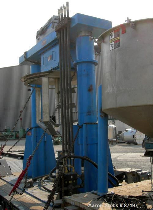 Used- Stainless Steel Jaygo Dual Shaft Variable Speed Mixer, Model DSVS60/40