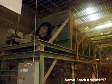 Used- Double Ribbon Mixer. Approximately 730 cubic foot working capacity. Chain driven by a 75 hp 230/460 volt motor to gear...
