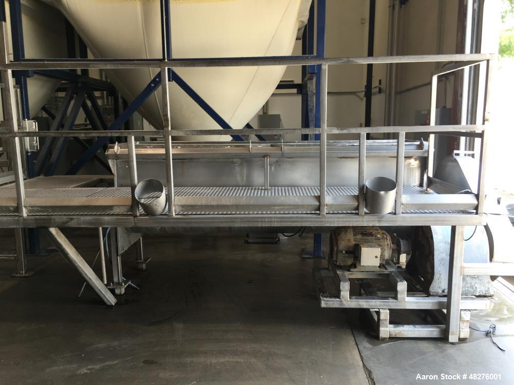 Used- Ribbon Mixer / Blender. Approximately 50 cubic feet. Double Ribbon, Stainless steel, center bottom discharge. 30 hp, W...