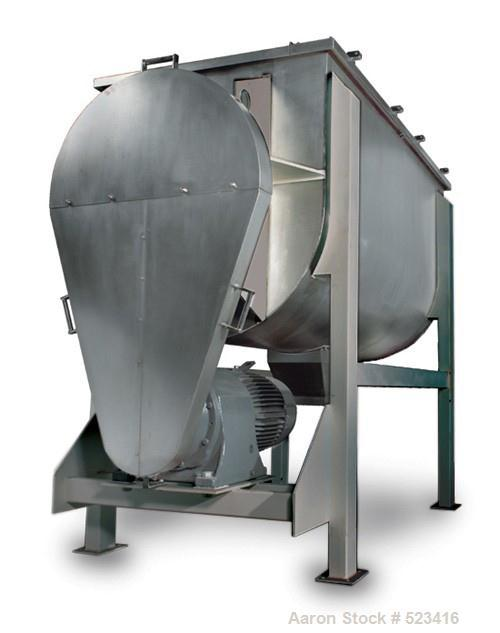 Unused-NEW Aaron Process 5 cu ft double ribbon blender, model IMB 5.Stainless steel on all product contact areas. Inside tro...