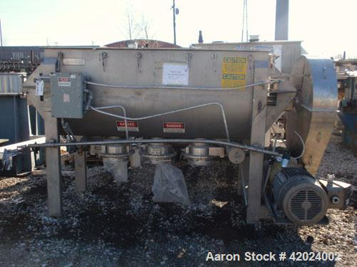 Used- American Process Double Spiral Ribbon Blender, model DRB-66XH, 66 cubic feet working capacity, 304 stainless steel. No...