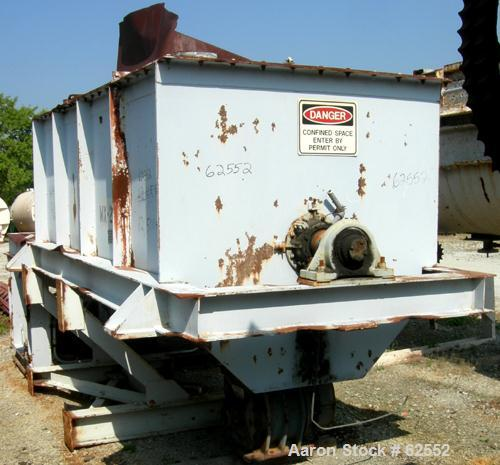 "USED: Cleveland ribbon blender, 180 cu ft, carbon steel. 54"" wide x 120"" long x 59"" deep. Outer ribbon 1/2"" x 2-3/8"", inner ..."