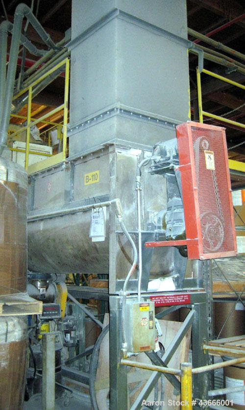 Used-S. Howes Ribbon Blender, 54 cuft. MOdel M-368 Mixall.  Stainless steel.  Center bottom discharge. 10 hp drive.